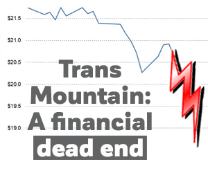 Trans Mountain: A financial dead-end Graphic by Dogwood Initiative